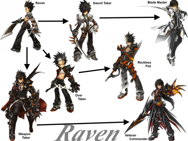 raven_class_chain_updated_by_maniac6457-d5epnsj
